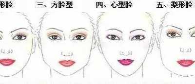 你真的知道自己是什幺脸型吗 怎幺看自己是什幺脸型