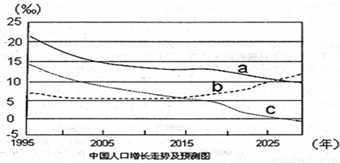 """读""""中国民族分布""""图 中国民族最多的省"""