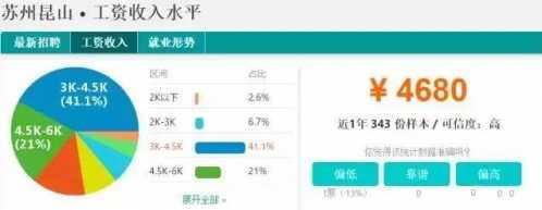 张家港平均工资在苏州排第二 张家港工资
