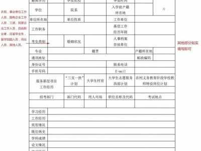 2019重庆公务员面试必备的资格复审材料模板 公务员资格审查单位证明