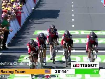 BMC车队TTT 38'46″完成35.5KM赛程 38ttt