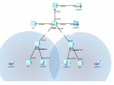 华为设备企业网络典型配置案例 企业网络搭建案例