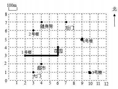 如图是花园小区的平面图. 小区健身区平面图